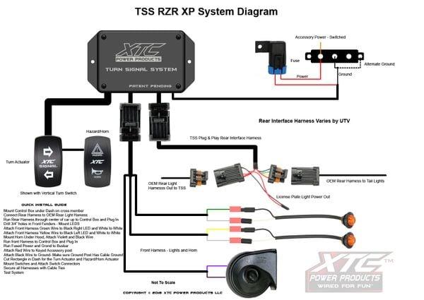 Xtc Rzr Xp 2015  Plug  U0026 Play U2122 Turn Signal System W  Horn
